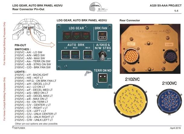 auto-brk-panel-pinouts